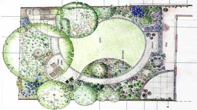 Diseño parques y jardines 2